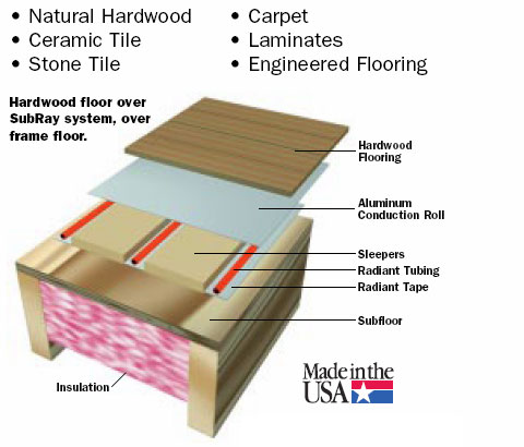 Diy radiant floor heating hydronic 28 images diy radiant floor diy radiant floor heating hydronic ecorenovator view single post diy hydronic floor heating diy radiant floor heating hydronic solutioingenieria Choice Image