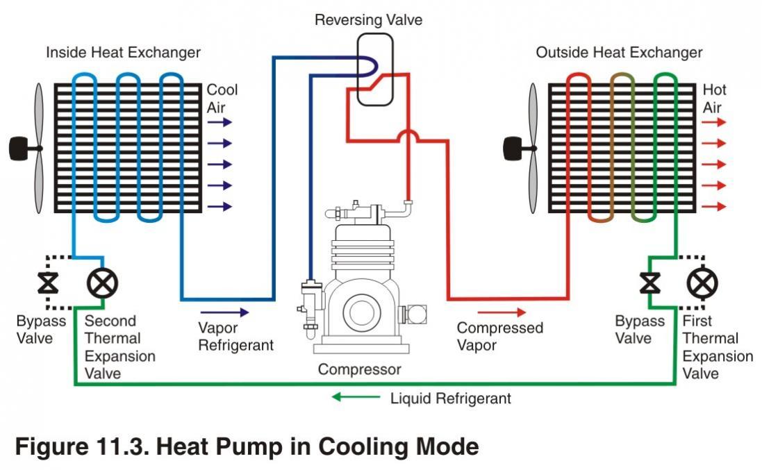 heat pump wiring diagram view the homemade heat pump manifesto page 107 ecorenovator  the homemade heat pump manifesto page