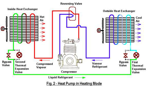 Refrigeration  Actual Refrigeration Ts Diagram