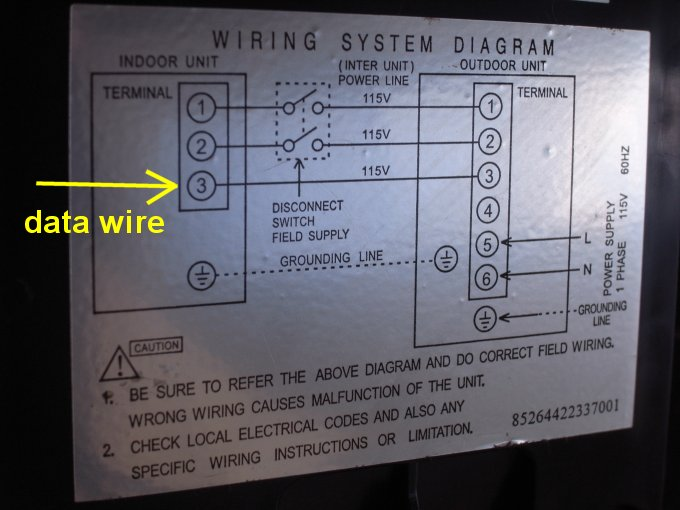 Controlling A Dc Inverter Machine - Page 3