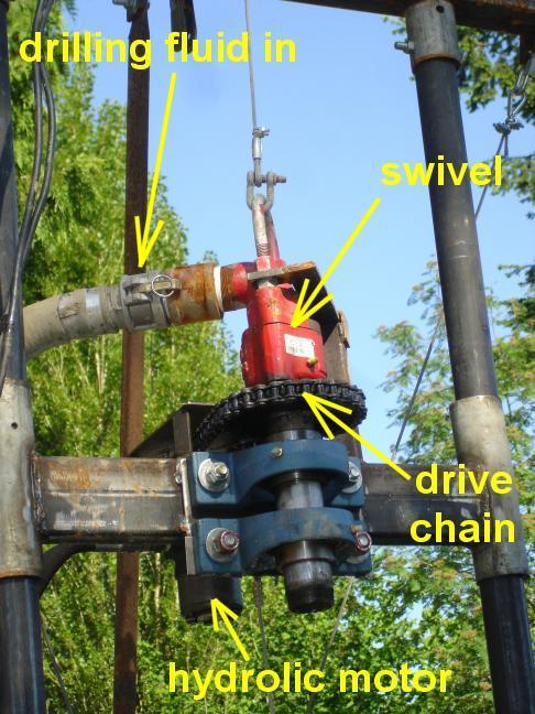 Ecorenovator view single post diy well drilling