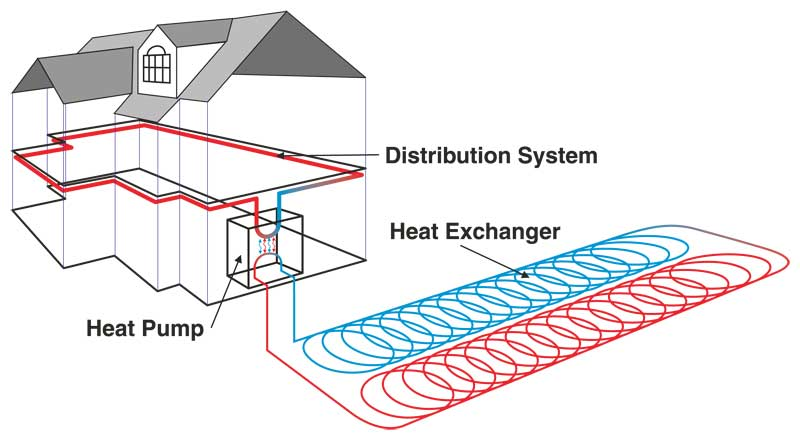 Simple Geothermal Heat Pump Diagram