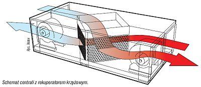 ekspert-budowlany-rekuperatory-co-warto-wiedziec1-jpg