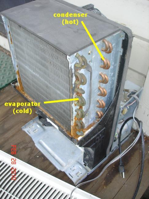 Diy Ventilation Heat Exchanger Ecorenovator