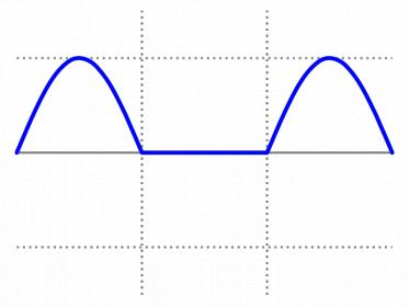 800px-simple_half-wave_rectified_sine-svg-jpg