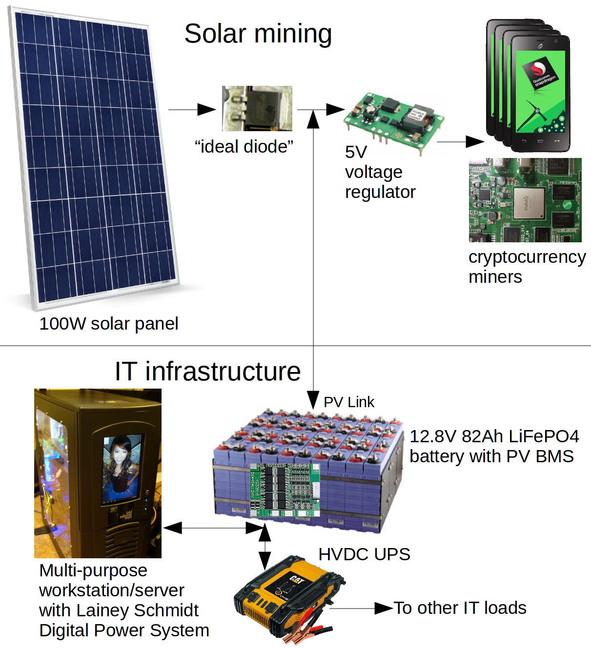 Name:  solar miner.jpg