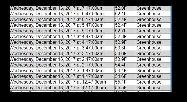 dec_13_2017_greenhouse-jpg