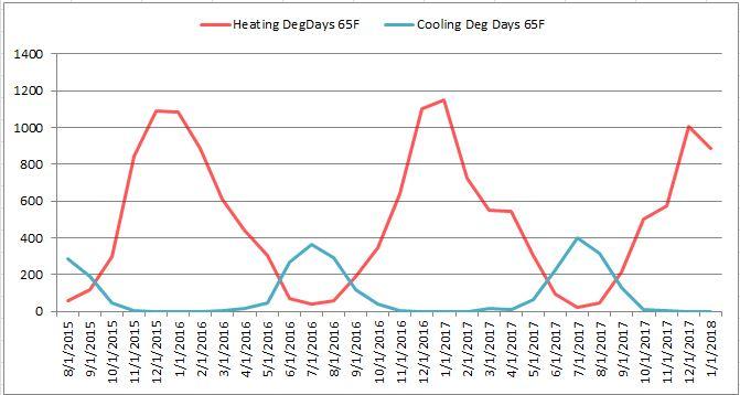 cooling-vs-heating-days-jpg